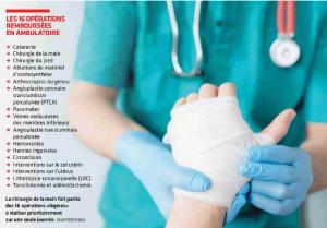 16 opérations en ambulatoire